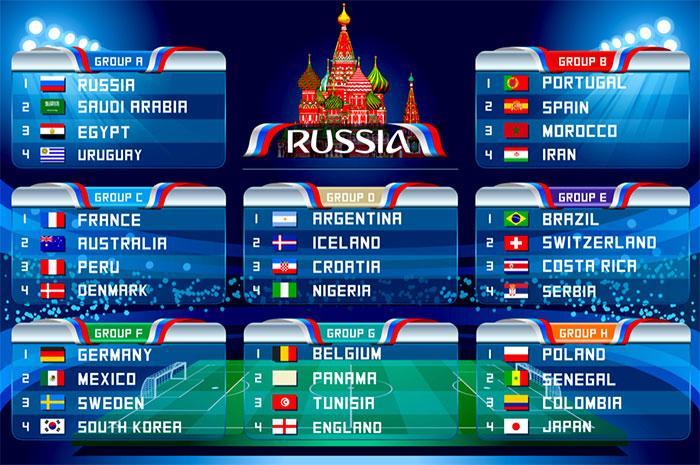 Coupe du monde : Pourquoi est-ce si difficile pour les grandes équipes d'être très performantes dans les phases de poules ?